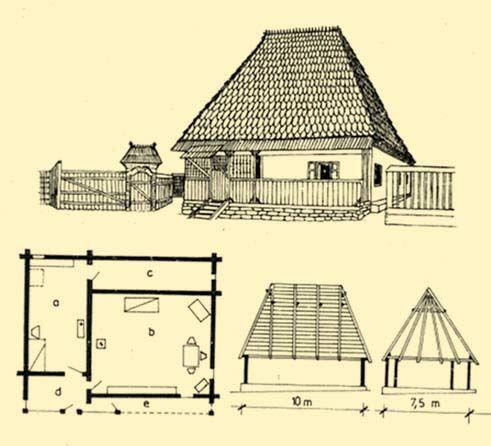 Csíkmenasági lakóház (1830) udvari homlokzata, alaprajza és szerkezete - Ortutay (Ballass-Ortutay)