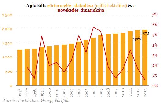 Az összesítés a 2014-es évre vonatkozik (www.portfolio.hu)